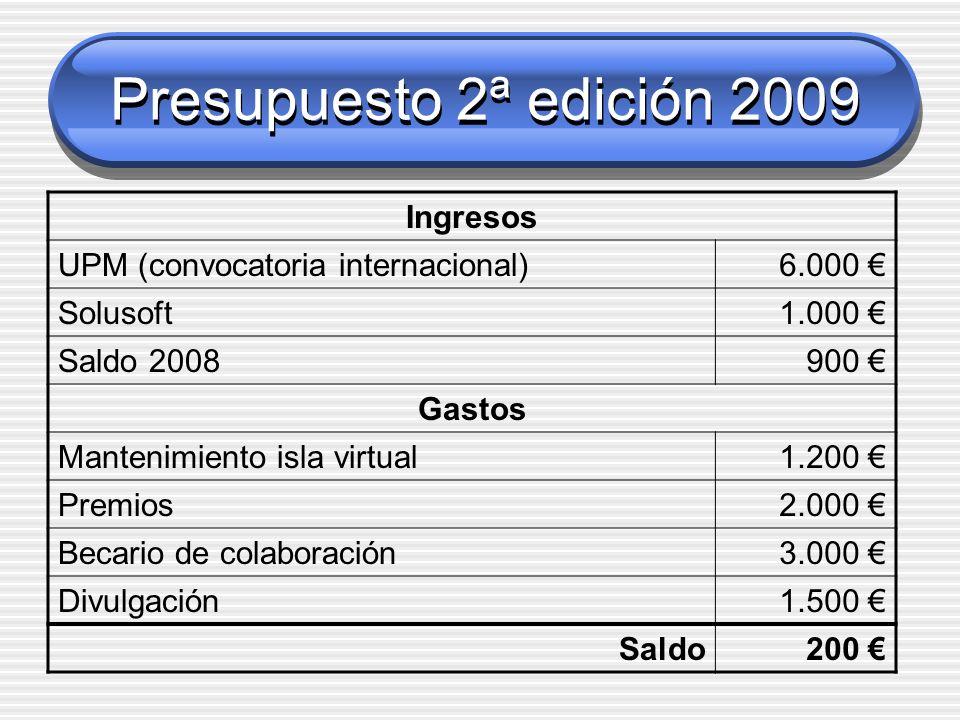 Presupuesto 2ª edición 2009 Ingresos UPM (convocatoria internacional)6.000 Solusoft1.000 Saldo 2008900 Gastos Mantenimiento isla virtual1.200 Premios2
