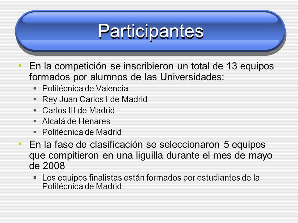 Participantes En la competición se inscribieron un total de 13 equipos formados por alumnos de las Universidades: Politécnica de Valencia Rey Juan Car