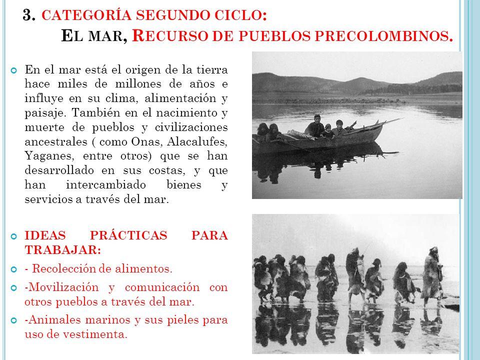 3.CATEGORÍA SEGUNDO CICLO : E L MAR, R ECURSO DE PUEBLOS PRECOLOMBINOS.