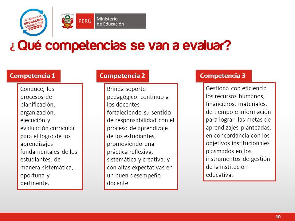 ¿ Qué competencias se van a evaluar? 10. Competencia 1 Conduce, los procesos de planificación, organización, ejecución y evaluación curricular para el