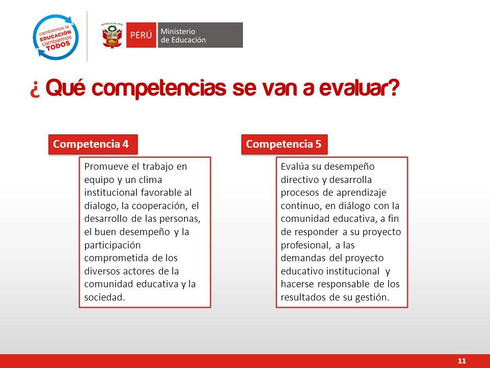 11 ¿ Qué competencias se van a evaluar? Competencia 4 Promueve el trabajo en equipo y un clima institucional favorable al dialogo, la cooperación, el