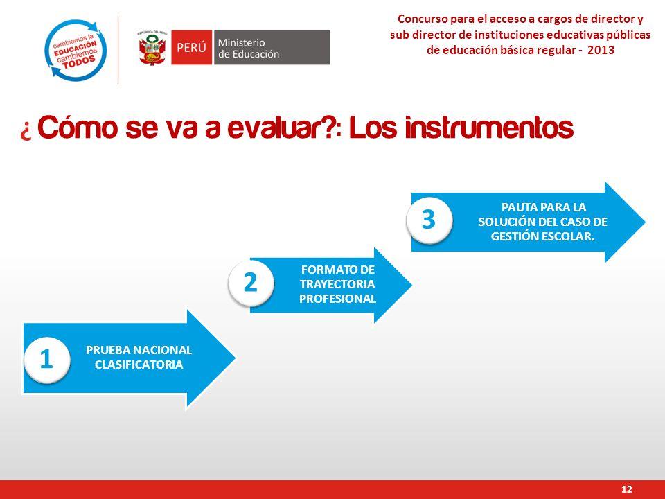 ¿ Cómo se va a evaluar?: Los instrumentos 12 Concurso para el acceso a cargos de director y sub director de instituciones educativas públicas de educa