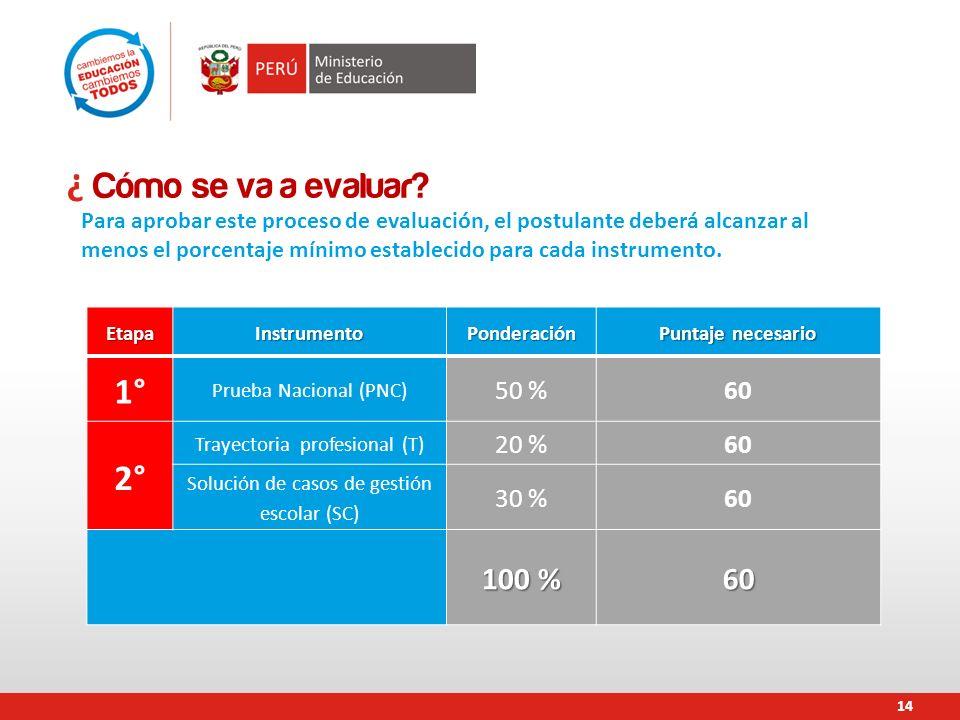 ¿ Cómo se va a evaluar? 14 EtapaInstrumentoPonderación Puntaje necesario 1° Prueba Nacional (PNC) 50 %60 2° Trayectoria profesional (T) 20 %60 Solució