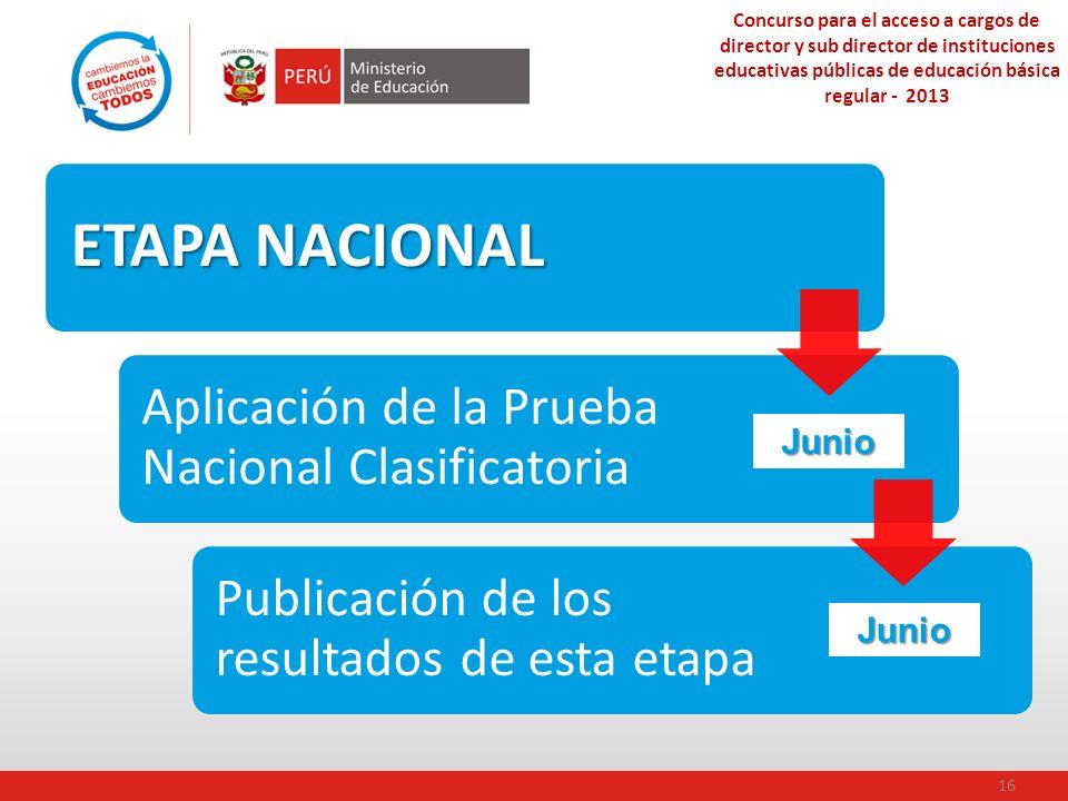 Concurso para el acceso a cargos de director y sub director de instituciones educativas públicas de educación básica regular - 2013 16 ETAPA NACIONAL