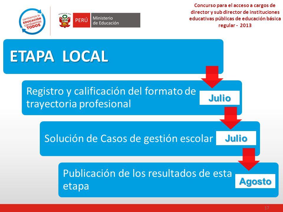 Concurso para el acceso a cargos de director y sub director de instituciones educativas públicas de educación básica regular - 2013 17 ETAPA LOCAL Reg