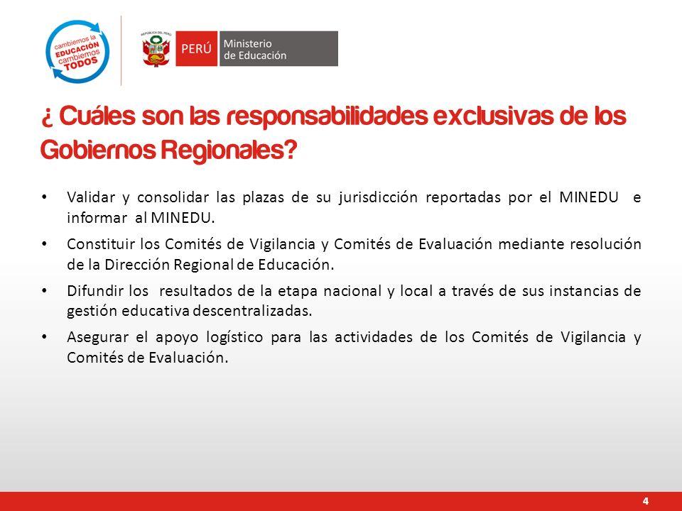 ¿ Cuáles son las responsabilidades exclusivas de los Gobiernos Regionales? Validar y consolidar las plazas de su jurisdicción reportadas por el MINEDU
