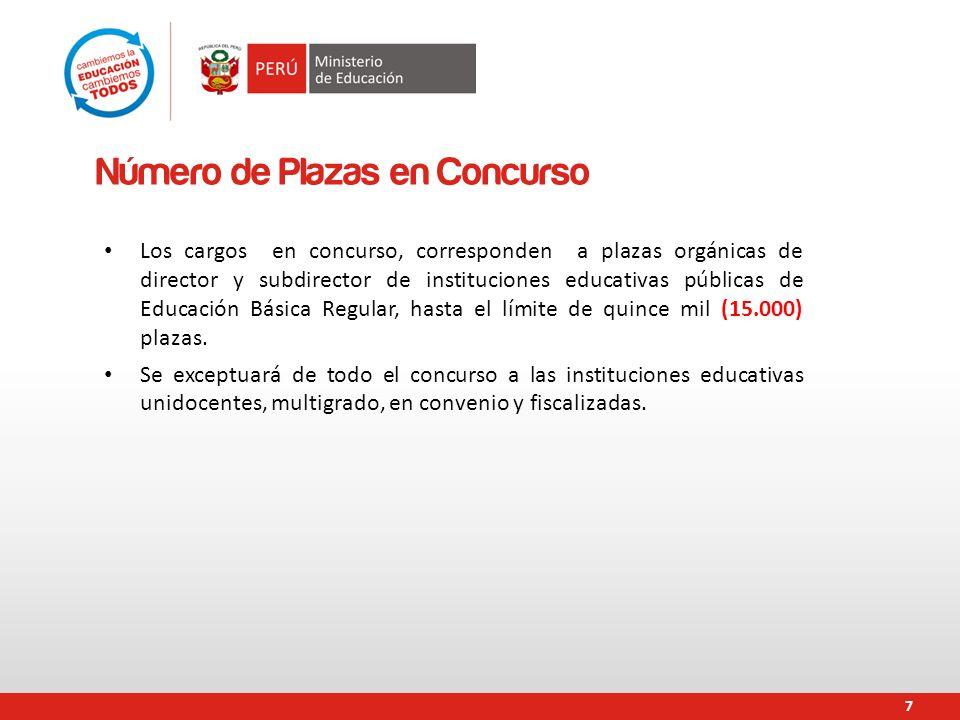 Número de Plazas en Concurso Los cargos en concurso, corresponden a plazas orgánicas de director y subdirector de instituciones educativas públicas de Educación Básica Regular, hasta el límite de quince mil (15.000) plazas.