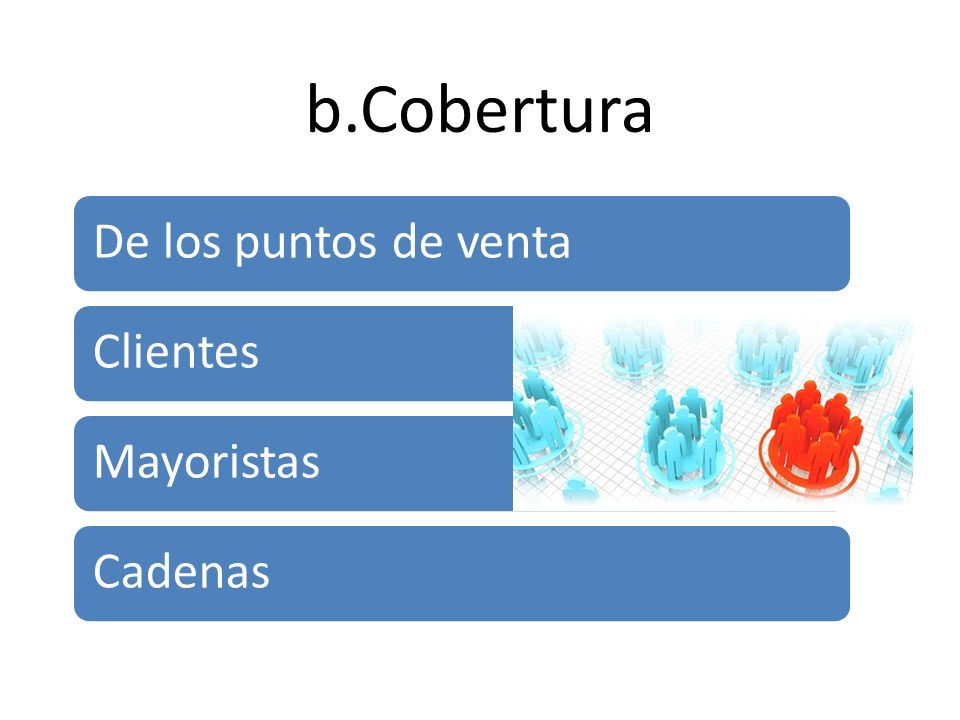 b.Cobertura De los puntos de venta Clientes Mayoristas Cadenas