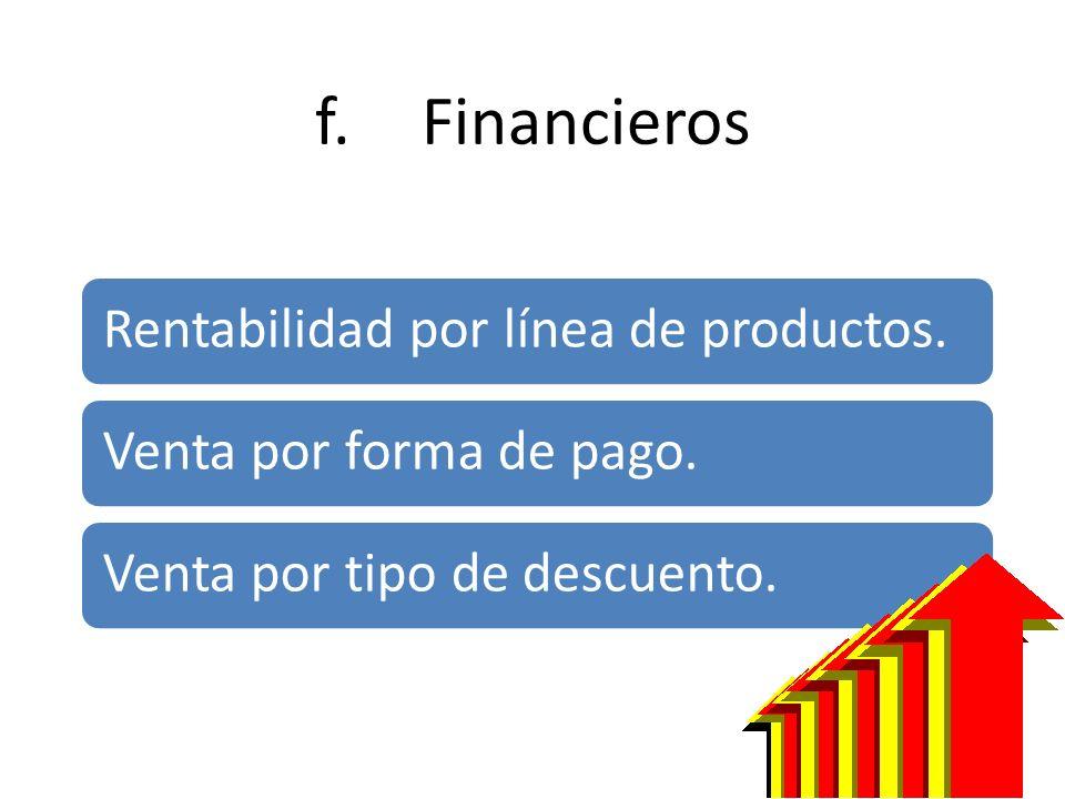 f.Financieros Rentabilidad por línea de productos. Venta por forma de pago. Venta por tipo de descuento.