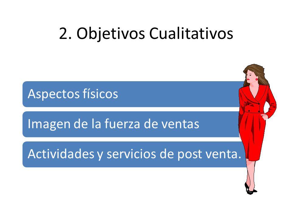 2. Objetivos Cualitativos Aspectos físicos Imagen de la fuerza de ventas Actividades y servicios de post venta.