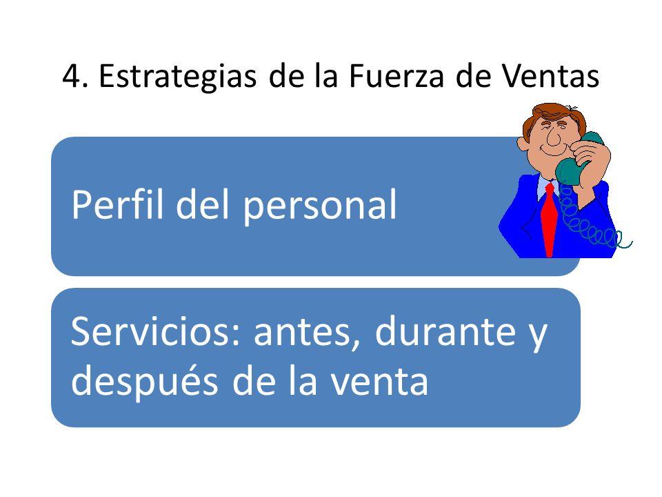 4. Estrategias de la Fuerza de Ventas Perfil del personal Servicios: antes, durante y después de la venta
