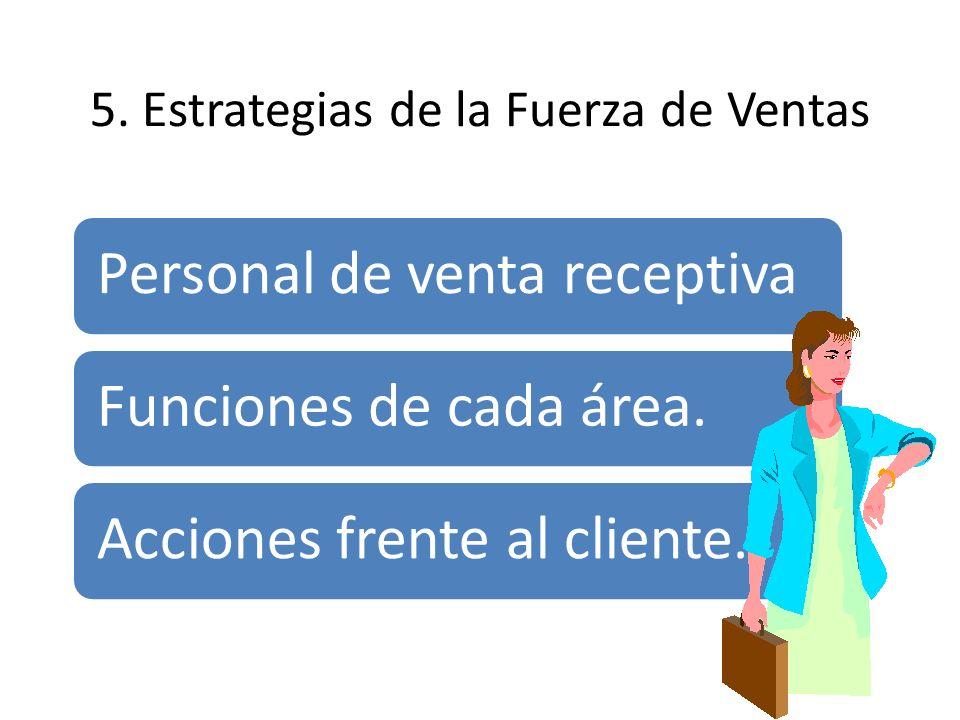 5. Estrategias de la Fuerza de Ventas Personal de venta receptiva Funciones de cada área. Acciones frente al cliente.