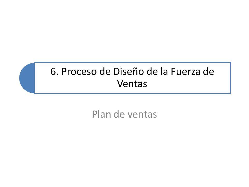 6. Proceso de Diseño de la Fuerza de Ventas Plan de ventas