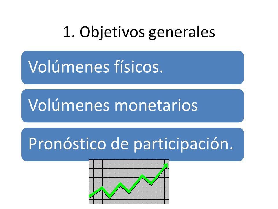 1. Objetivos generales Volúmenes físicos. Volúmenes monetarios Pronóstico de participación.