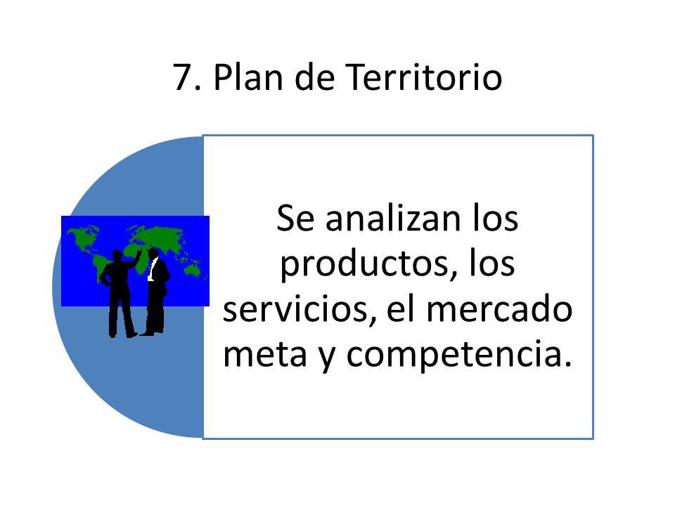 7. Plan de Territorio Se analizan los productos, los servicios, el mercado meta y competencia.