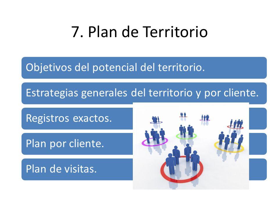 7. Plan de Territorio Objetivos del potencial del territorio. Estrategias generales del territorio y por cliente. Registros exactos. Plan por cliente.