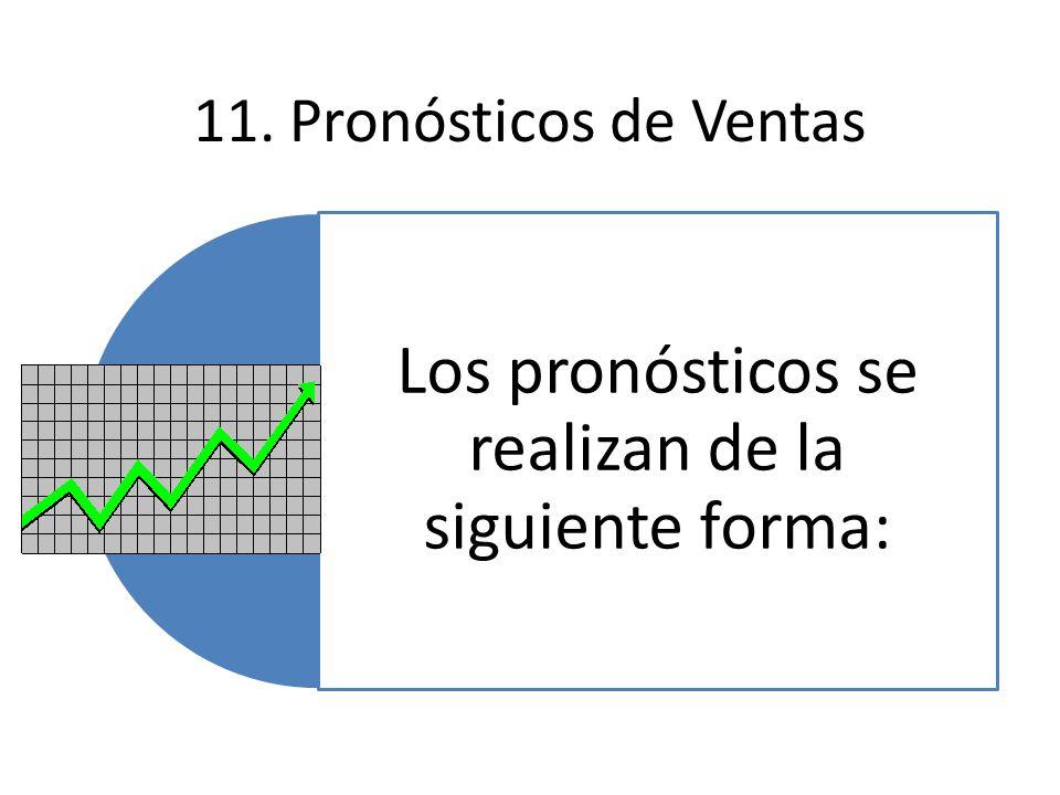 11. Pronósticos de Ventas Los pronósticos se realizan de la siguiente forma: