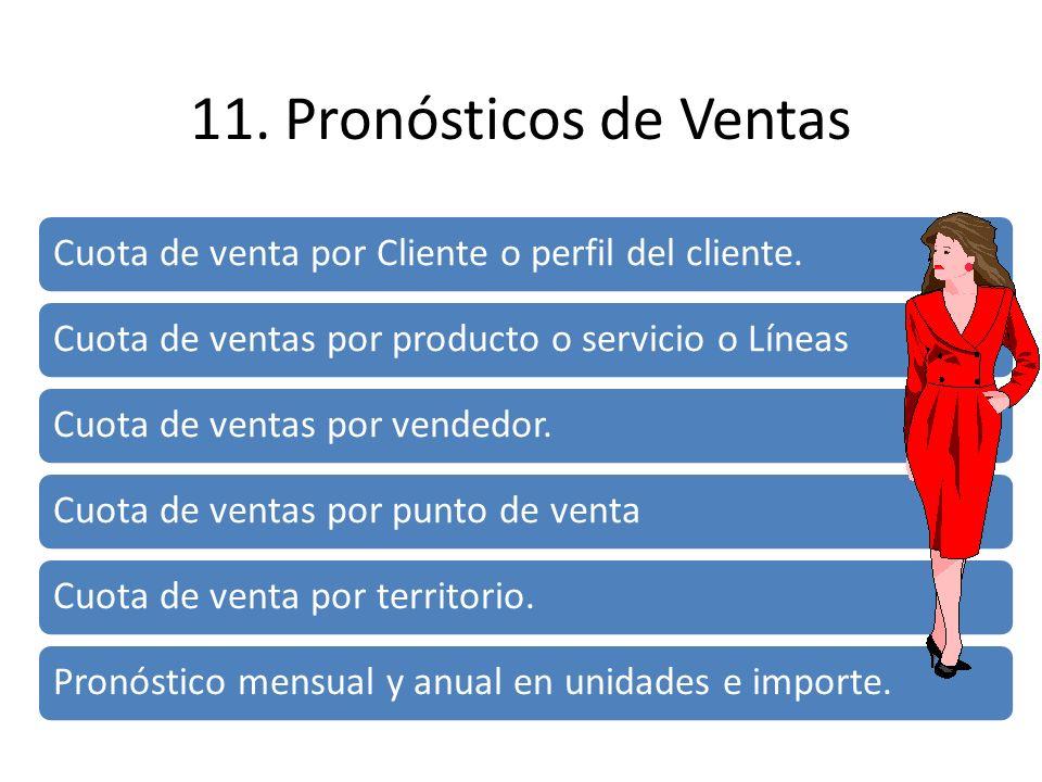 11. Pronósticos de Ventas Cuota de venta por Cliente o perfil del cliente. Cuota de ventas por producto o servicio o Líneas Cuota de ventas por vended