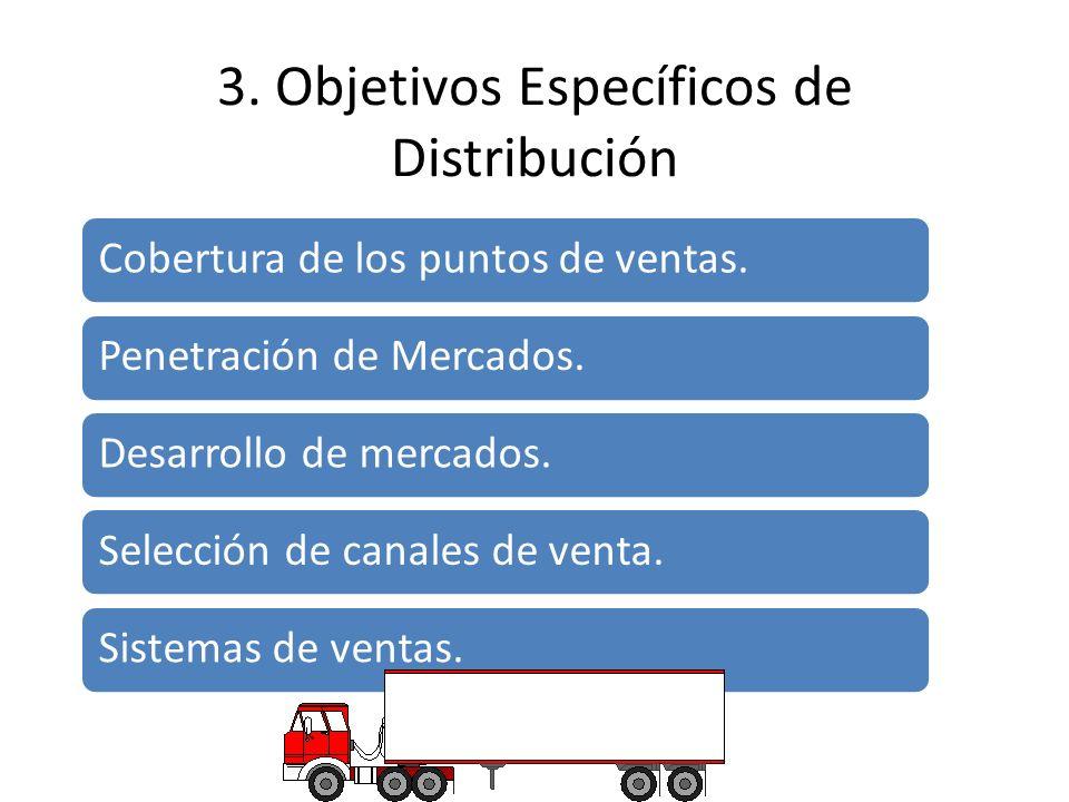 3. Objetivos Específicos de Distribución Cobertura de los puntos de ventas. Penetración de Mercados. Desarrollo de mercados. Selección de canales de v