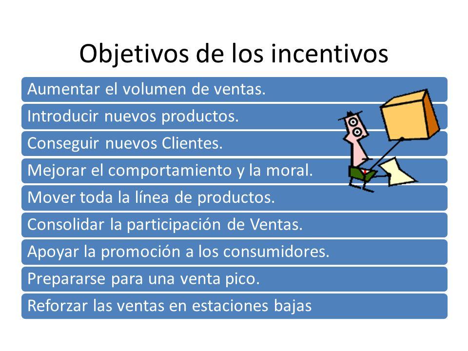 Objetivos de los incentivos Aumentar el volumen de ventas. Introducir nuevos productos. Conseguir nuevos Clientes. Mejorar el comportamiento y la mora