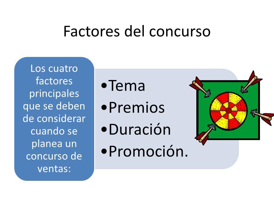 Factores del concurso TemaTema PremiosPremios DuraciónDuración Promoción.Promoción. Los cuatro factores principales que se deben de considerar cuando