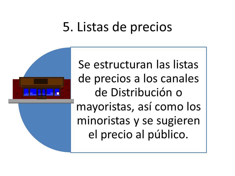 5. Listas de precios Se estructuran las listas de precios a los canales de Distribución o mayoristas, así como los minoristas y se sugieren el precio