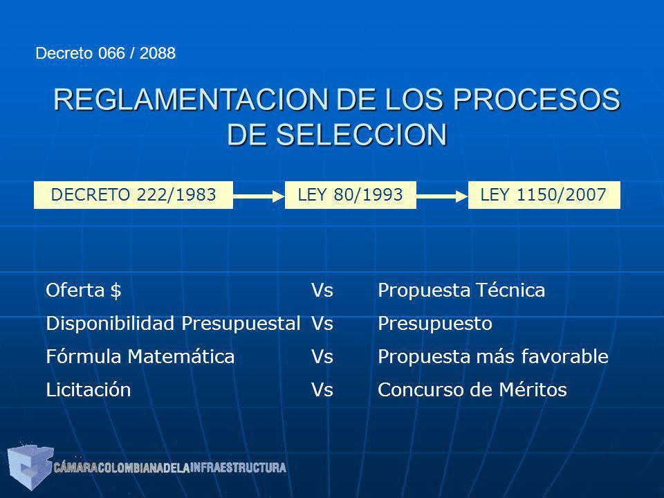 Decreto 066 / 2088 REGLAMENTACION DE LOS PROCESOS DE SELECCION DECRETO 222/1983LEY 80/1993LEY 1150/2007 Oferta $VsPropuesta Técnica Disponibilidad Pre