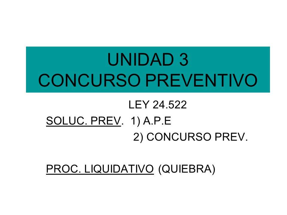 UNIDAD 3 CONCURSO PREVENTIVO LEY 24.522 SOLUC. PREV. 1) A.P.E 2) CONCURSO PREV. PROC. LIQUIDATIVO (QUIEBRA)