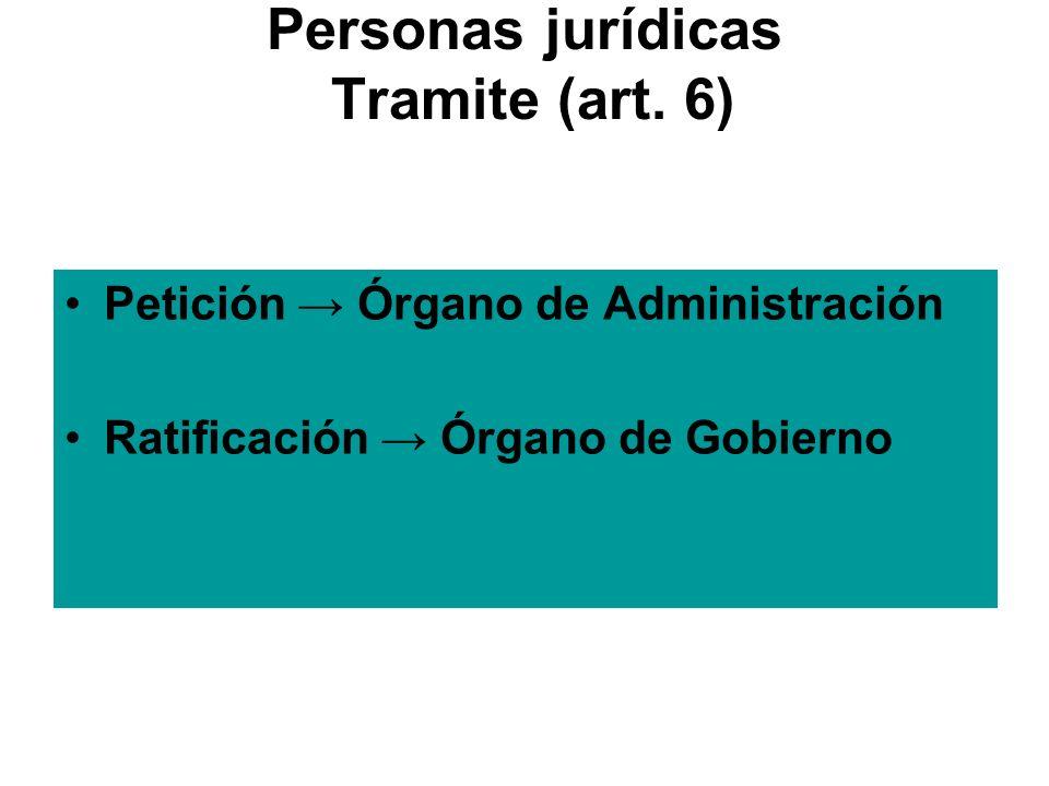 Personas jurídicas Tramite (art. 6) Petición Órgano de Administración Ratificación Órgano de Gobierno