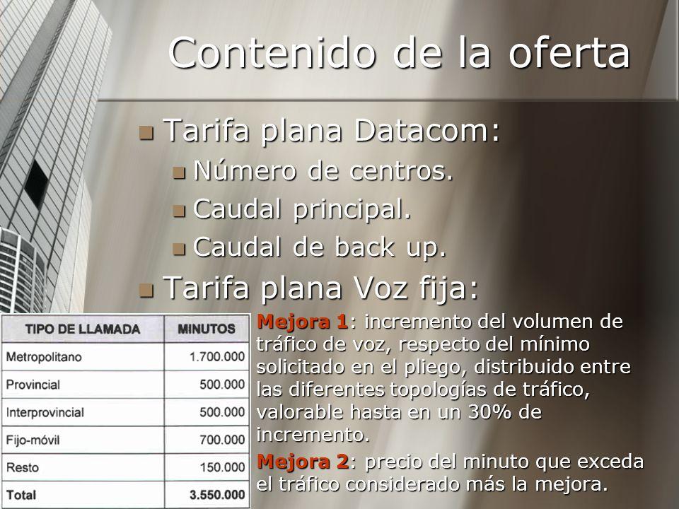 Contenido de la oferta Tarifa plana Datacom: Tarifa plana Datacom: Número de centros. Número de centros. Caudal principal. Caudal principal. Caudal de