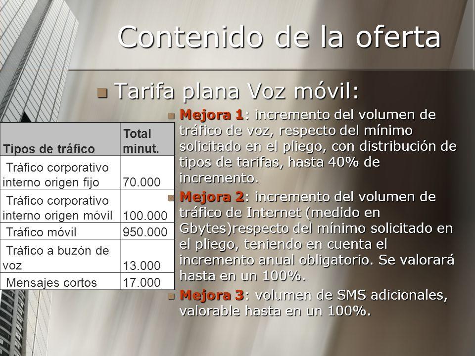 Contenido de la oferta Tarifa plana Voz móvil: Tarifa plana Voz móvil: Mejora 1: incremento del volumen de tráfico de voz, respecto del mínimo solicit