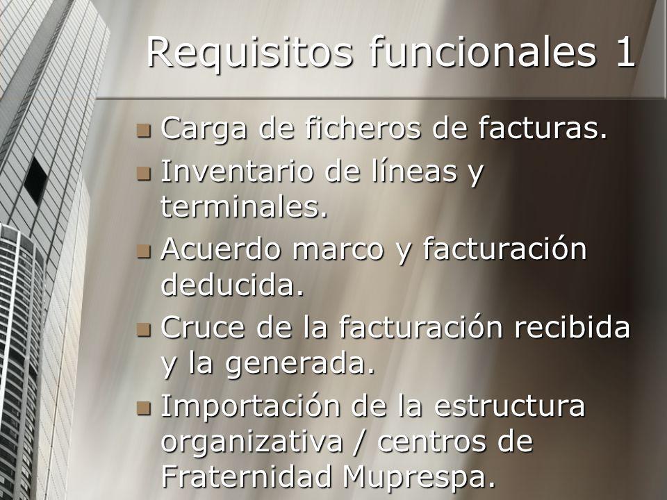 Requisitos funcionales 1 Carga de ficheros de facturas. Carga de ficheros de facturas. Inventario de líneas y terminales. Inventario de líneas y termi