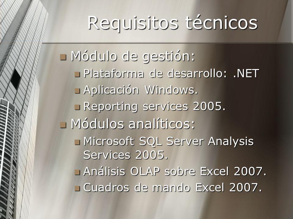 Requisitos técnicos Módulo de gestión: Módulo de gestión: Plataforma de desarrollo:.NET Plataforma de desarrollo:.NET Aplicación Windows. Aplicación W