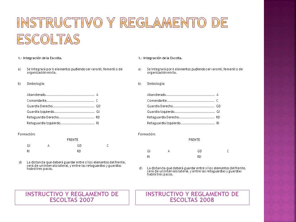 INSTRUCTIVO Y REGLAMENTO DE ESCOLTAS 2007 INSTRUCTIVO Y REGLAMENTO DE ESCOLTAS 2008 1.- Integración de la Escolta. a)Se integrará por 6 elementos pudi