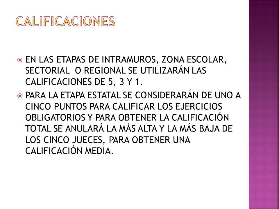 EN LAS ETAPAS DE INTRAMUROS, ZONA ESCOLAR, SECTORIAL O REGIONAL SE UTILIZARÁN LAS CALIFICACIONES DE 5, 3 Y 1. PARA LA ETAPA ESTATAL SE CONSIDERARÁN DE