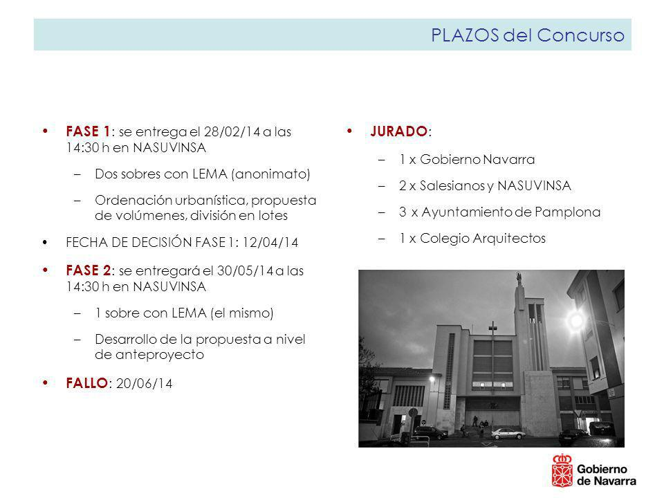 PLAZOS del Concurso FASE 1 : se entrega el 28/02/14 a las 14:30 h en NASUVINSA –Dos sobres con LEMA (anonimato) –Ordenación urbanística, propuesta de volúmenes, división en lotes FECHA DE DECISIÓN FASE 1: 12/04/14 FASE 2 : se entregará el 30/05/14 a las 14:30 h en NASUVINSA –1 sobre con LEMA (el mismo) –Desarrollo de la propuesta a nivel de anteproyecto FALLO : 20/06/14 JURADO : –1 x Gobierno Navarra –2 x Salesianos y NASUVINSA –3 x Ayuntamiento de Pamplona –1 x Colegio Arquitectos