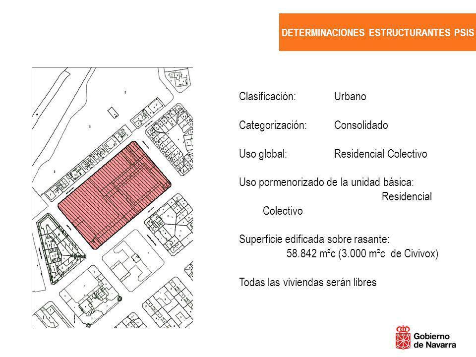 DETERMINACIONES ESTRUCTURANTES PSIS Clasificación:Urbano Categorización:Consolidado Uso global:Residencial Colectivo Uso pormenorizado de la unidad bá