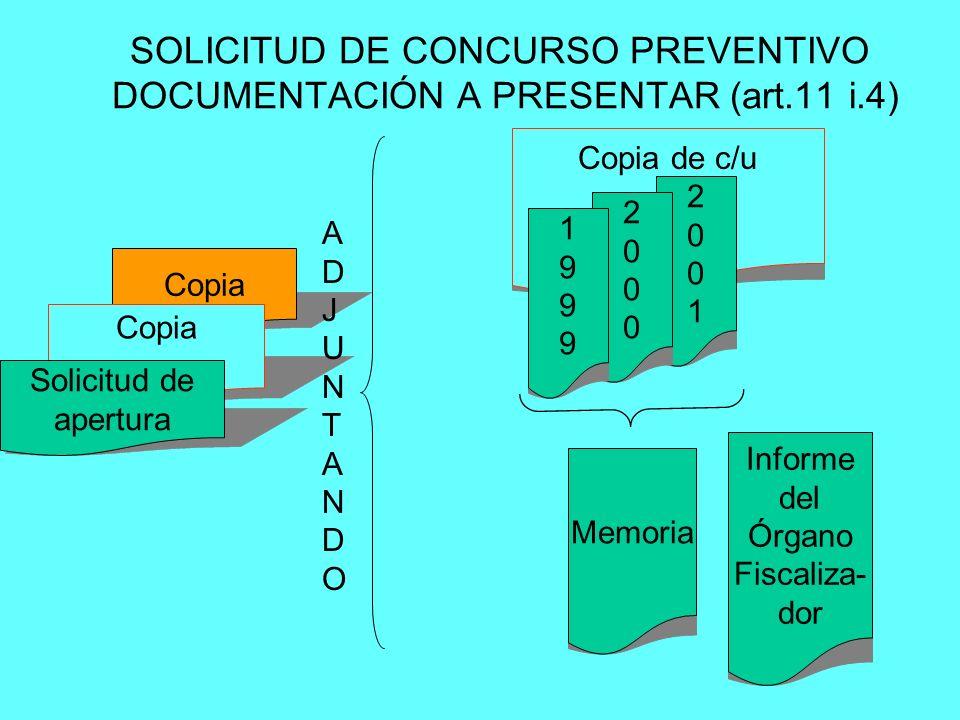 Copia Solicitud de apertura SOLICITUD DE CONCURSO PREVENTIVO DOCUMENTACIÓN A PRESENTAR (art.11 i.4) Copia de c/u 20012001 20002000 19991999 ADJUNTANDO