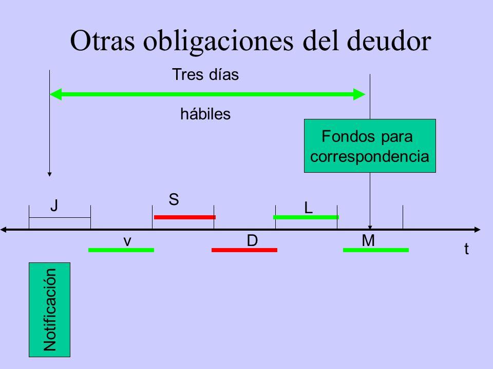 Otras obligaciones del deudor Notificación Fondos para correspondencia Tres días hábiles J v S D L M t