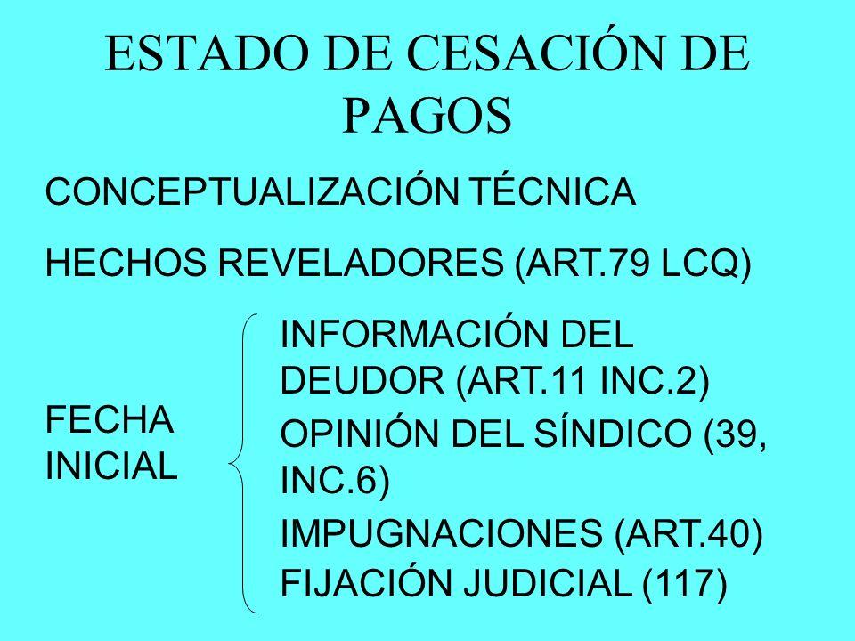 ESTADO DE CESACIÓN DE PAGOS CONCEPTUALIZACIÓN TÉCNICA HECHOS REVELADORES (ART.79 LCQ) FECHA INICIAL INFORMACIÓN DEL DEUDOR (ART.11 INC.2) OPINIÓN DEL
