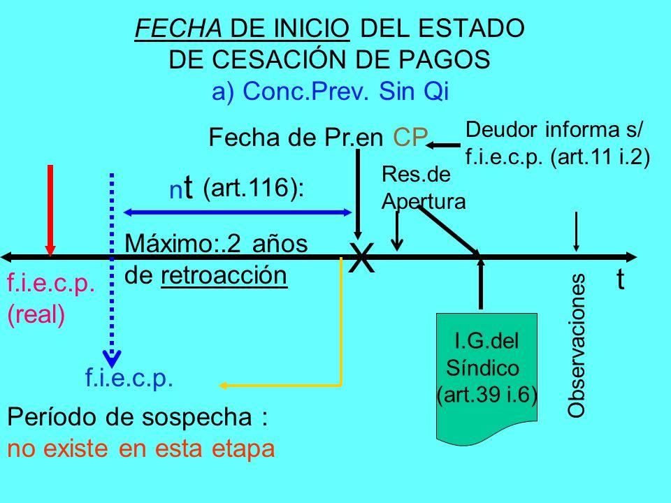 t X Fecha de Pr.en CP ntnt Máximo:.2 años de retroacción f.i.e.c.p. (real) FECHA DE INICIO DEL ESTADO DE CESACIÓN DE PAGOS a) Conc.Prev. Sin Qi Períod
