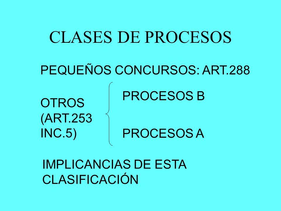 CLASES DE PROCESOS PEQUEÑOS CONCURSOS: ART.288 OTROS (ART.253 INC.5) PROCESOS B PROCESOS A IMPLICANCIAS DE ESTA CLASIFICACIÓN