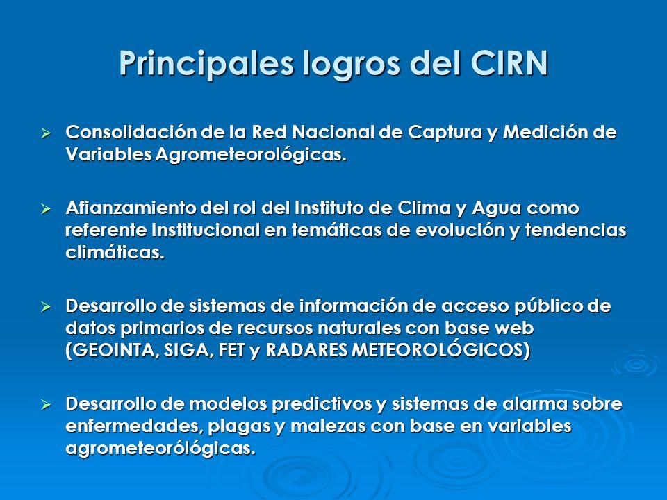 Principales logros del CIRN Consolidación de la Red Nacional de Captura y Medición de Variables Agrometeorológicas. Consolidación de la Red Nacional d