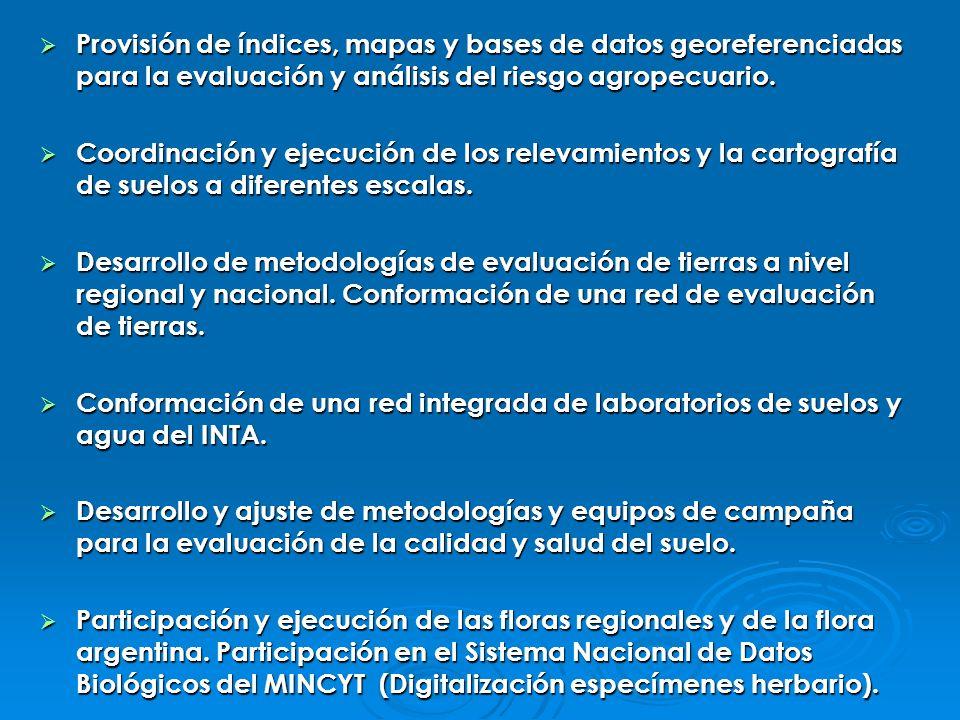Provisión de índices, mapas y bases de datos georeferenciadas para la evaluación y análisis del riesgo agropecuario. Provisión de índices, mapas y bas