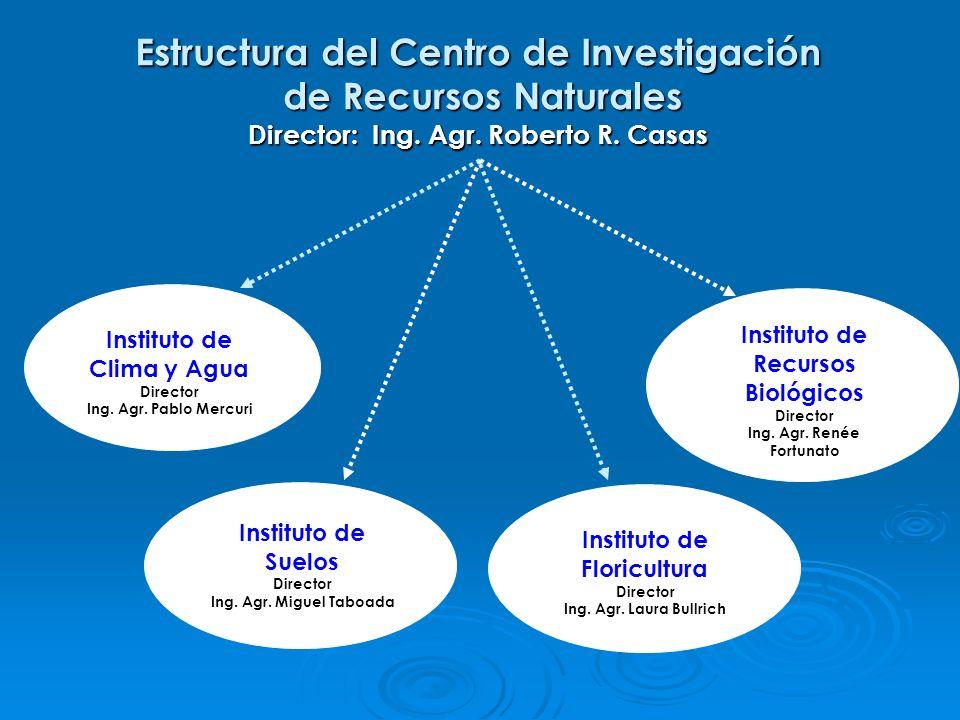 Estructura del Centro de Investigación de Recursos Naturales Director: Ing. Agr. Roberto R. Casas Instituto de Suelos Director Ing. Agr. Miguel Taboad