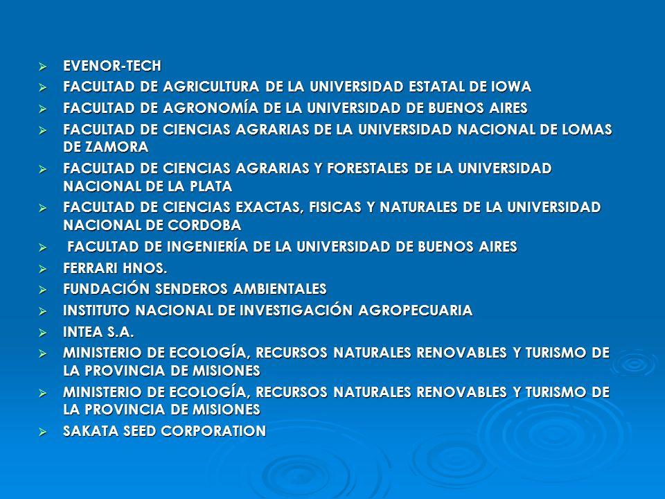 EVENOR-TECH EVENOR-TECH FACULTAD DE AGRICULTURA DE LA UNIVERSIDAD ESTATAL DE IOWA FACULTAD DE AGRICULTURA DE LA UNIVERSIDAD ESTATAL DE IOWA FACULTAD D