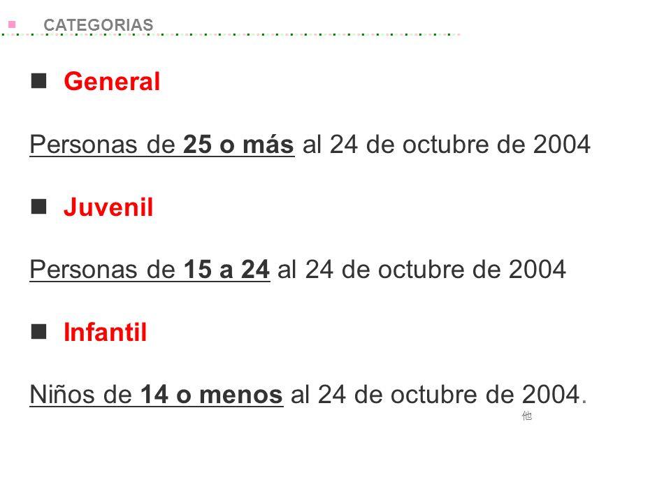 General Personas de 25 o más al 24 de octubre de 2004 Juvenil Personas de 15 a 24 al 24 de octubre de 2004 Infantil Niños de 14 o menos al 24 de octubre de 2004.