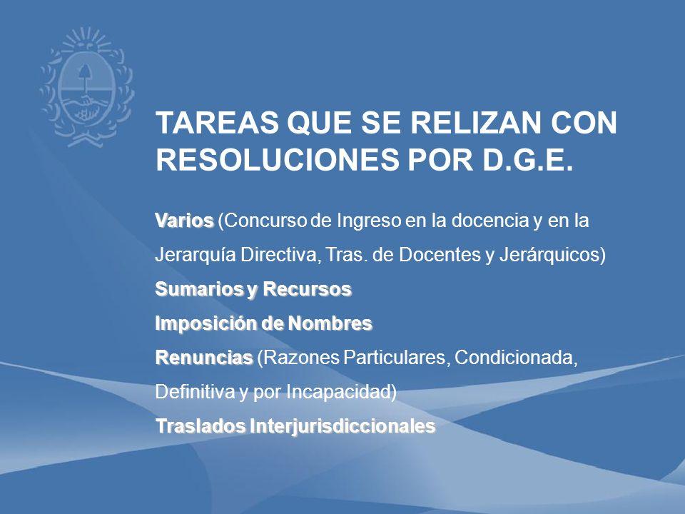 Varios Varios (Concurso de Ingreso en la docencia y en la Jerarquía Directiva, Tras. de Docentes y Jerárquicos) Sumarios y Recursos Imposición de Nomb