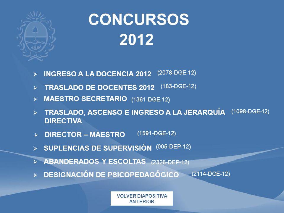MAESTRO SECRETARIO TRASLADO DE DOCENTES 2012 2012 CONCURSOS INGRESO A LA DOCENCIA 2012 DIRECTOR – MAESTRO SUPLENCIAS DE SUPERVISIÓN (183-DGE-12) (2078