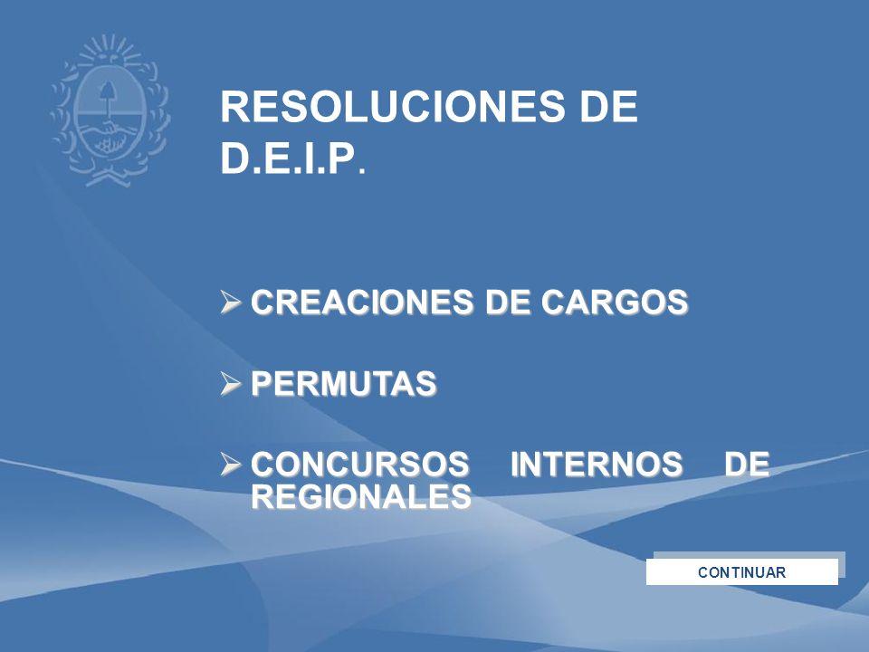 CREACIONES DE CARGOS CREACIONES DE CARGOS PERMUTAS PERMUTAS CONCURSOS INTERNOS DE REGIONALES CONCURSOS INTERNOS DE REGIONALES RESOLUCIONES DE D.E.I.P.